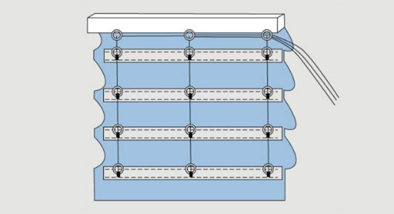 reimsk-shtori-svoimi-rukami-8-e1510832416422 Мастер-класс: как сделать римские шторы своими руками
