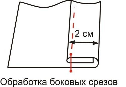 kak-raskroit-shtory-dlya-kuhni-10 Как пошагово сшить шторы на кухню своими руками по выкройке?