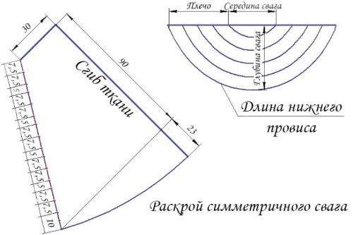 kak-raskroit-shtory-dlya-kuhni-14 Как пошагово сшить шторы на кухню своими руками по выкройке?
